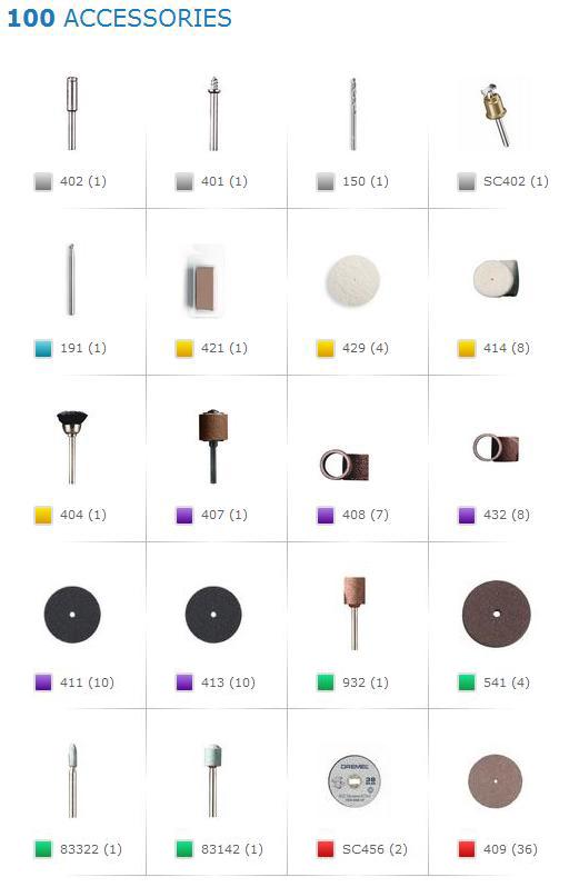 Dremel 720 Accessories Set