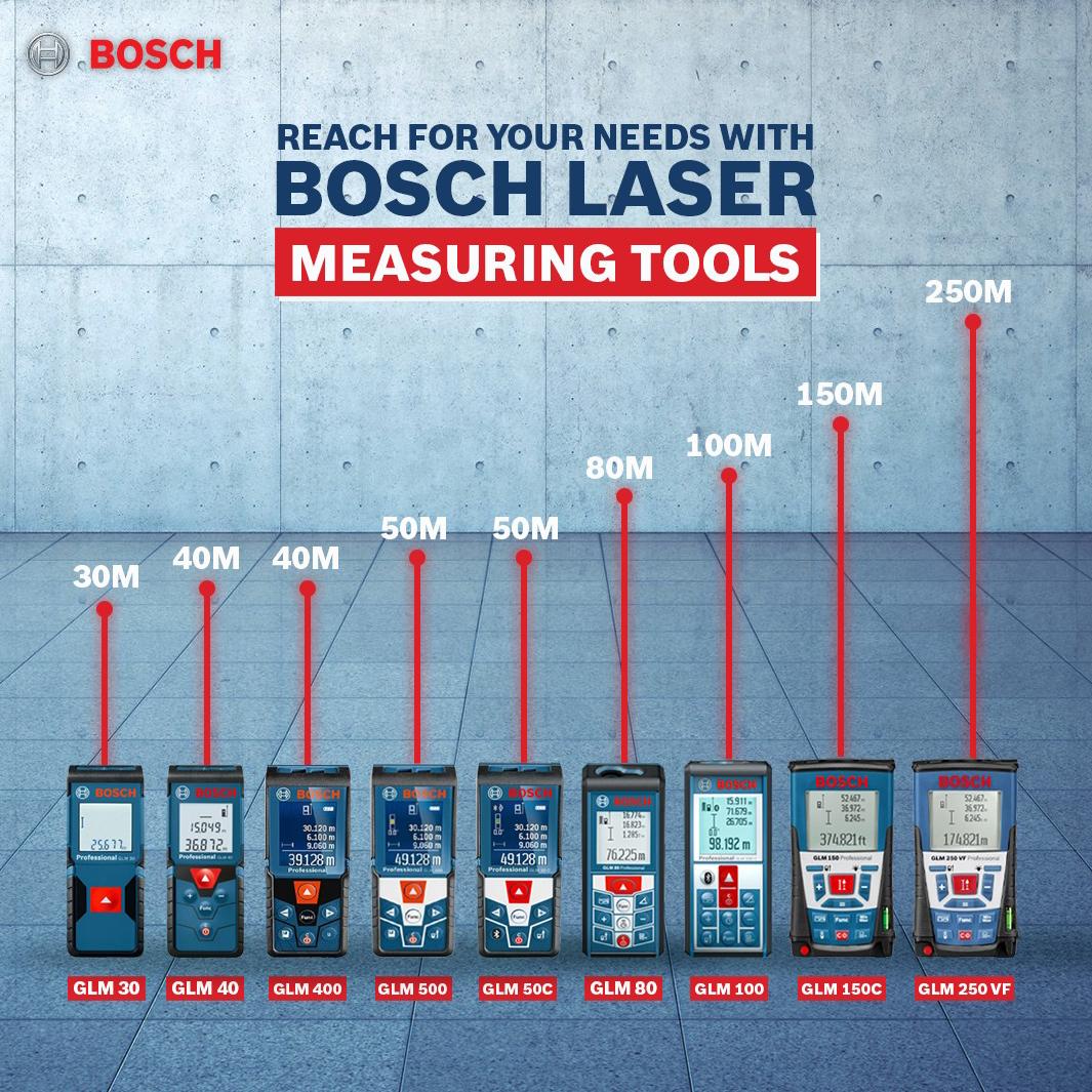 Bosch Range Finder GLM 80