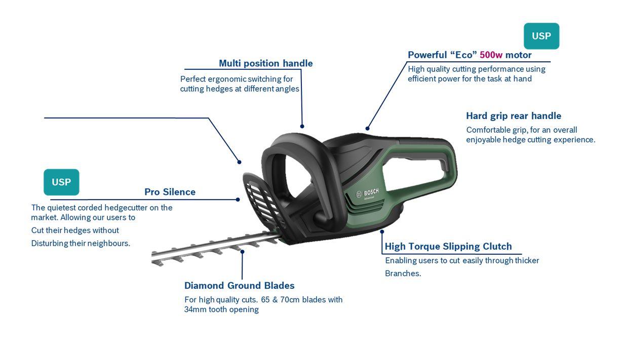 Bosch UniversalHedge Cut 50-2