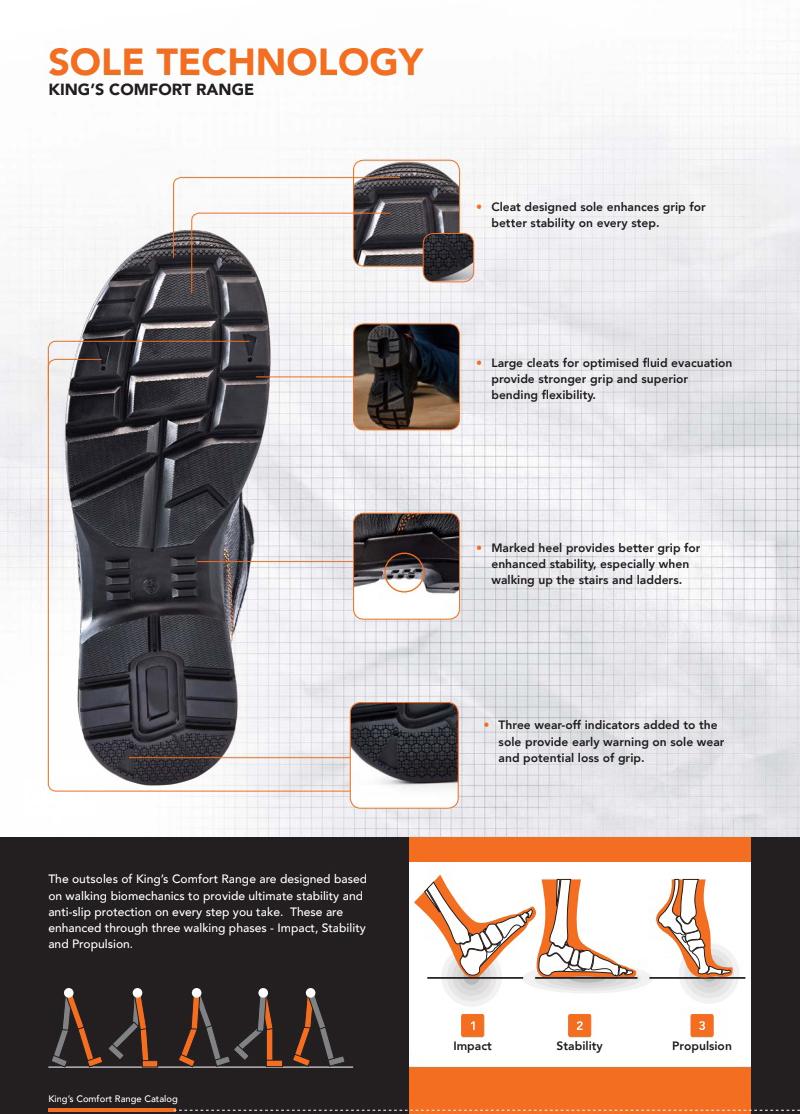 Kings comfort range series-3